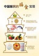 白癜风患者多喝蜂蜜可以缓解症状吗